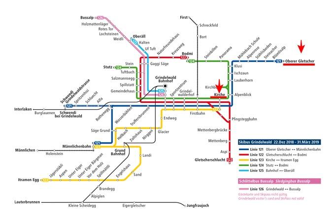 Mapa dos transportes de Grindelwald
